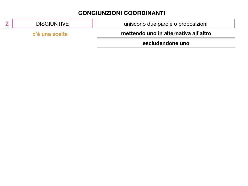 2. GRAMMATICA_CONGIUNZIONI_COORDINANTI_SIMULAZIONE.031