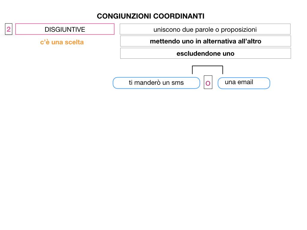 2. GRAMMATICA_CONGIUNZIONI_COORDINANTI_SIMULAZIONE.035