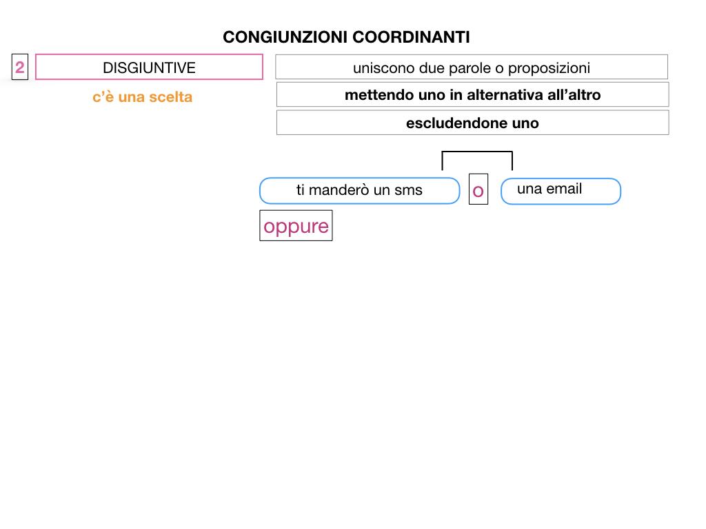 2. GRAMMATICA_CONGIUNZIONI_COORDINANTI_SIMULAZIONE.036