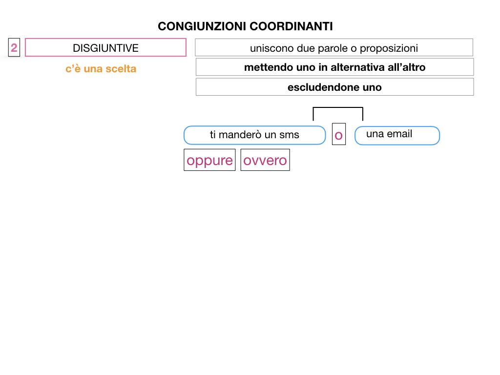 2. GRAMMATICA_CONGIUNZIONI_COORDINANTI_SIMULAZIONE.037