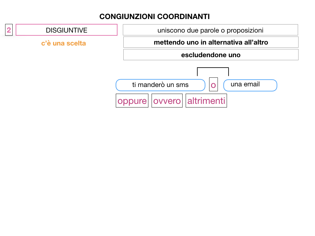 2. GRAMMATICA_CONGIUNZIONI_COORDINANTI_SIMULAZIONE.038