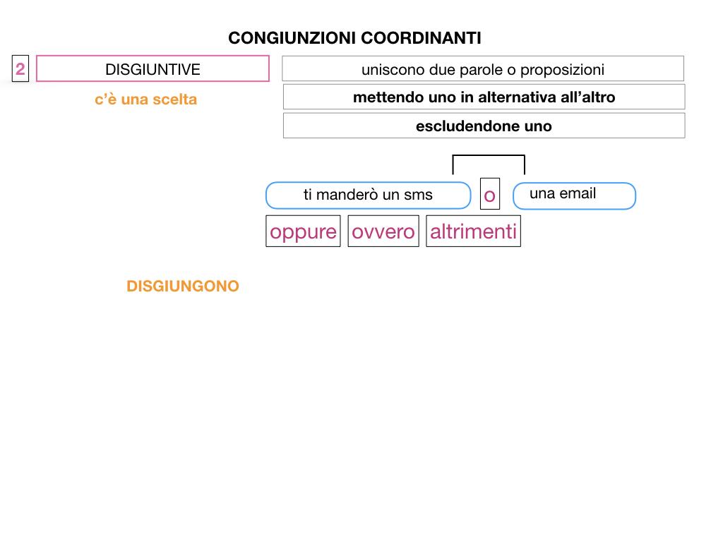 2. GRAMMATICA_CONGIUNZIONI_COORDINANTI_SIMULAZIONE.039