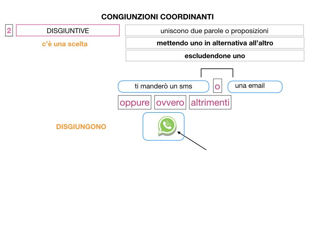 2. GRAMMATICA_CONGIUNZIONI_COORDINANTI_SIMULAZIONE.040