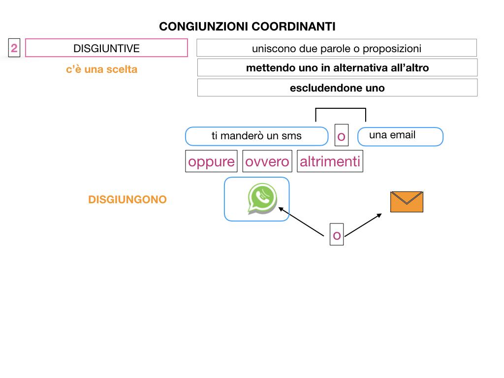 2. GRAMMATICA_CONGIUNZIONI_COORDINANTI_SIMULAZIONE.041
