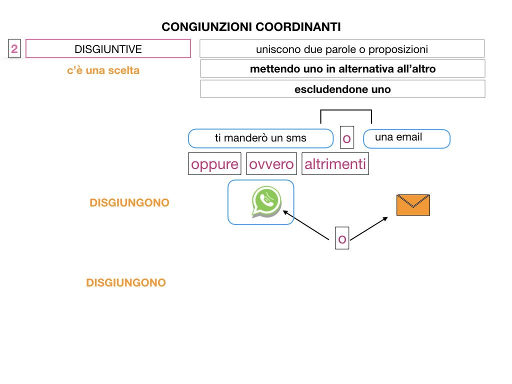 2. GRAMMATICA_CONGIUNZIONI_COORDINANTI_SIMULAZIONE.042