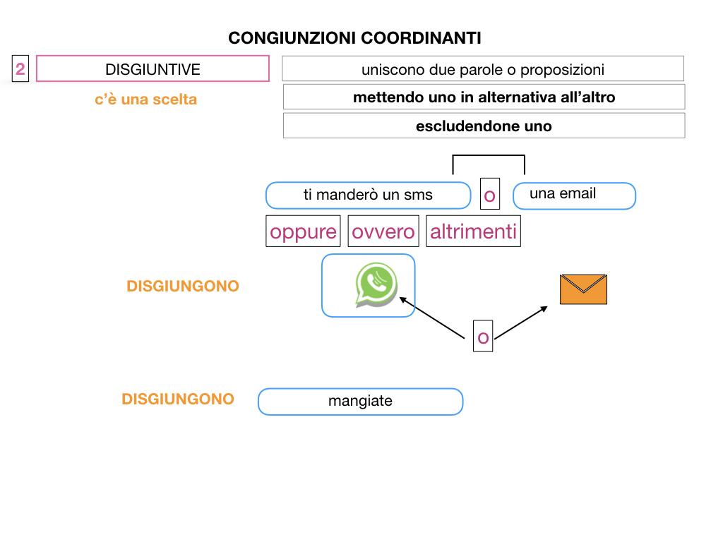 2. GRAMMATICA_CONGIUNZIONI_COORDINANTI_SIMULAZIONE.043
