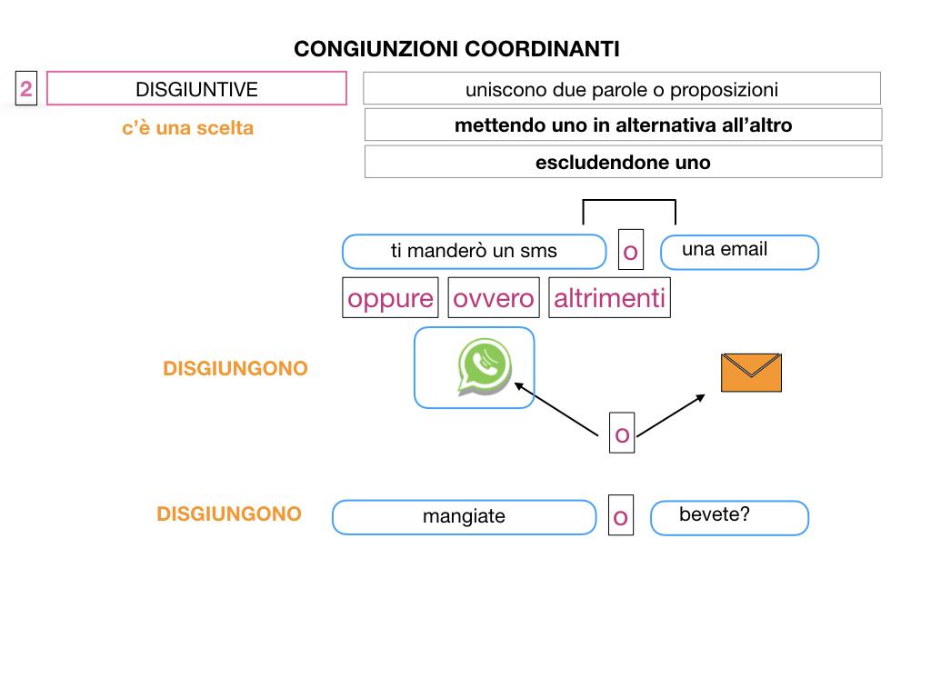 2. GRAMMATICA_CONGIUNZIONI_COORDINANTI_SIMULAZIONE.045