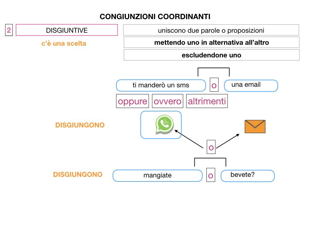 2. GRAMMATICA_CONGIUNZIONI_COORDINANTI_SIMULAZIONE.046