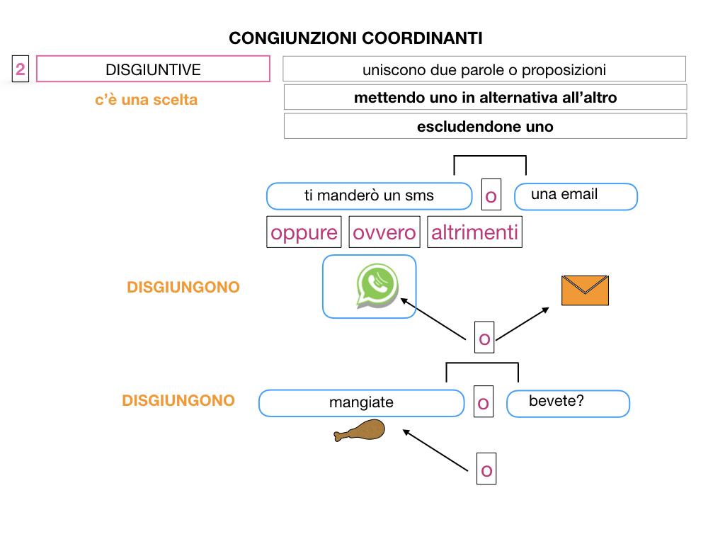 2. GRAMMATICA_CONGIUNZIONI_COORDINANTI_SIMULAZIONE.047