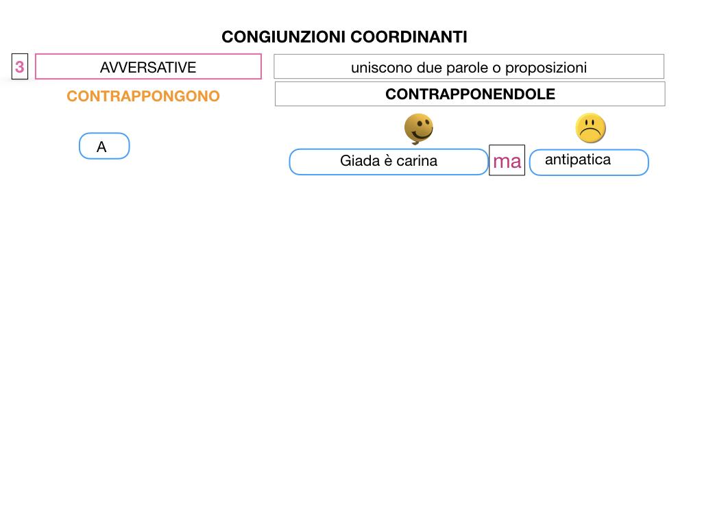 2. GRAMMATICA_CONGIUNZIONI_COORDINANTI_SIMULAZIONE.055
