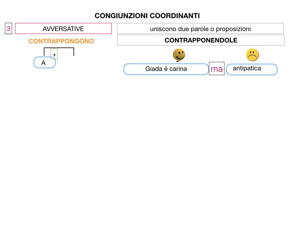 2. GRAMMATICA_CONGIUNZIONI_COORDINANTI_SIMULAZIONE.056