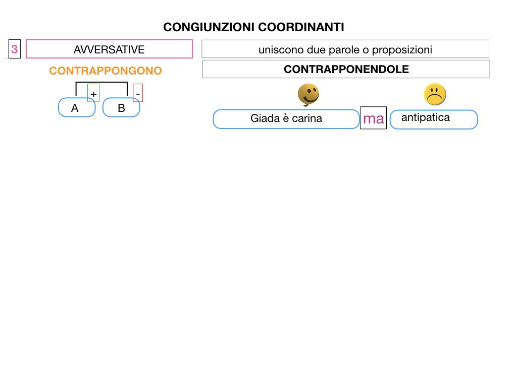 2. GRAMMATICA_CONGIUNZIONI_COORDINANTI_SIMULAZIONE.057