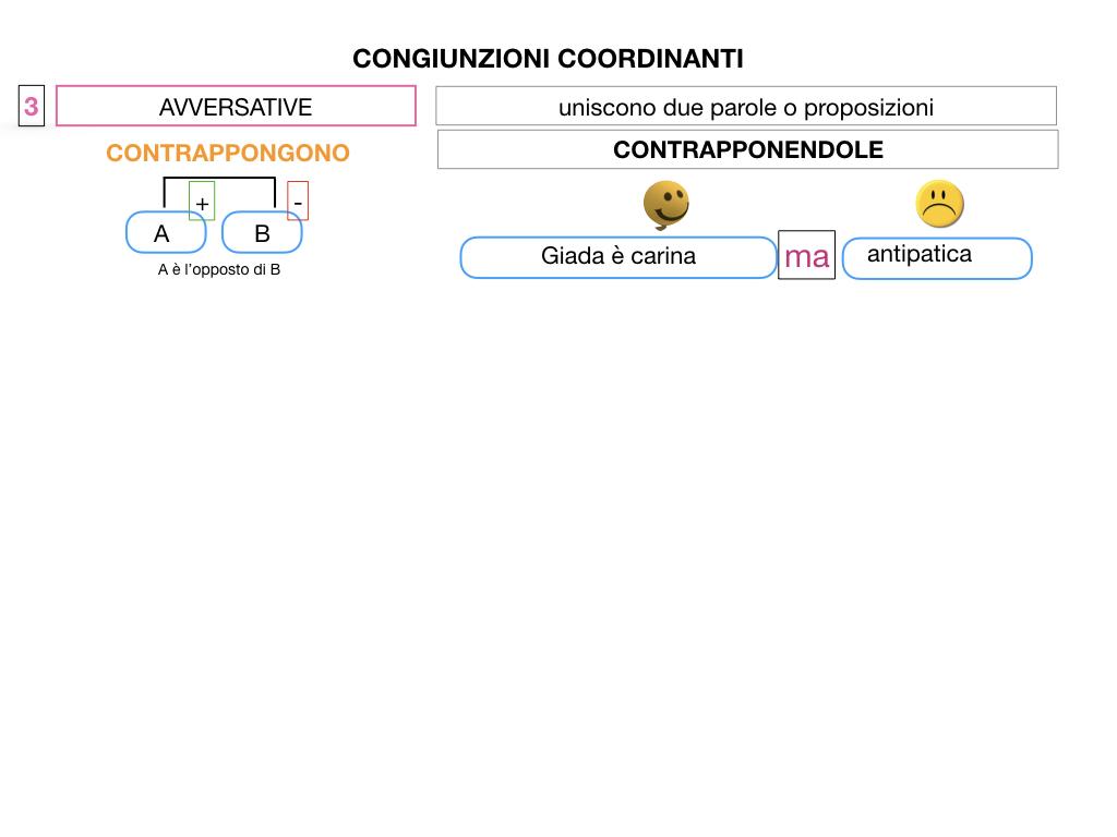 2. GRAMMATICA_CONGIUNZIONI_COORDINANTI_SIMULAZIONE.058