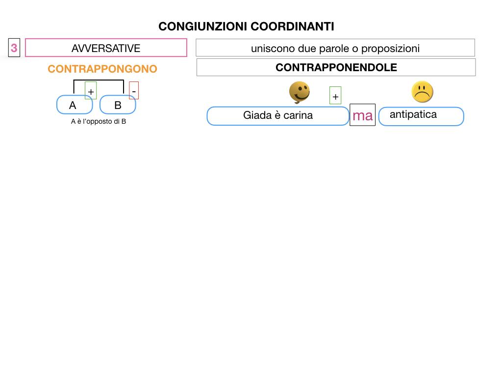 2. GRAMMATICA_CONGIUNZIONI_COORDINANTI_SIMULAZIONE.059