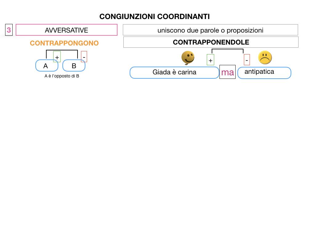 2. GRAMMATICA_CONGIUNZIONI_COORDINANTI_SIMULAZIONE.060