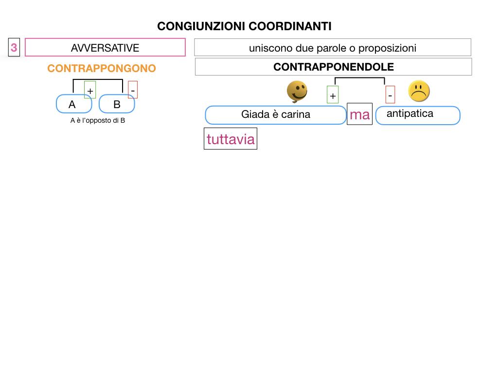 2. GRAMMATICA_CONGIUNZIONI_COORDINANTI_SIMULAZIONE.061