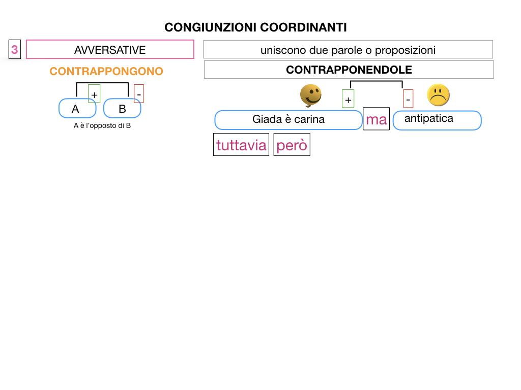 2. GRAMMATICA_CONGIUNZIONI_COORDINANTI_SIMULAZIONE.062