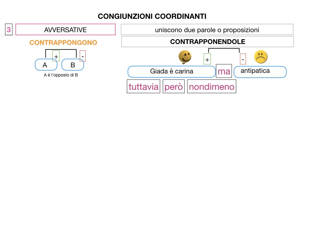 2. GRAMMATICA_CONGIUNZIONI_COORDINANTI_SIMULAZIONE.063