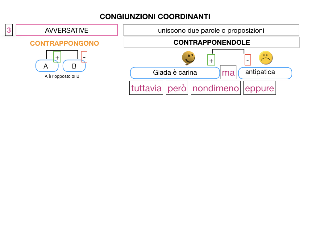 2. GRAMMATICA_CONGIUNZIONI_COORDINANTI_SIMULAZIONE.064