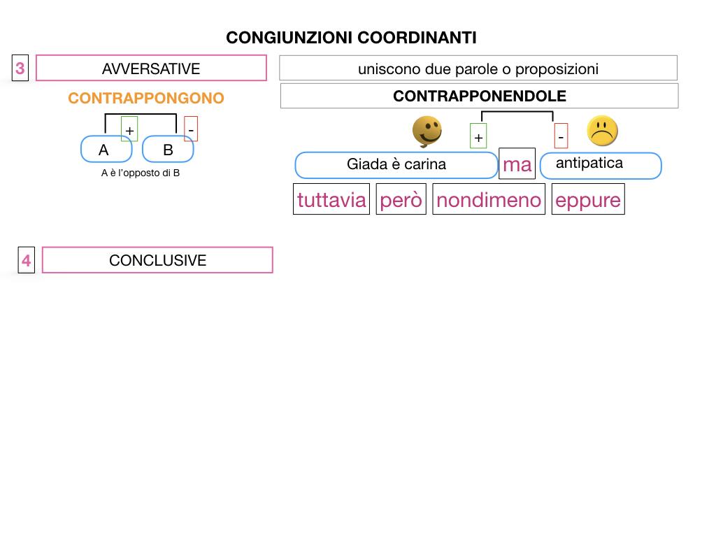 2. GRAMMATICA_CONGIUNZIONI_COORDINANTI_SIMULAZIONE.065