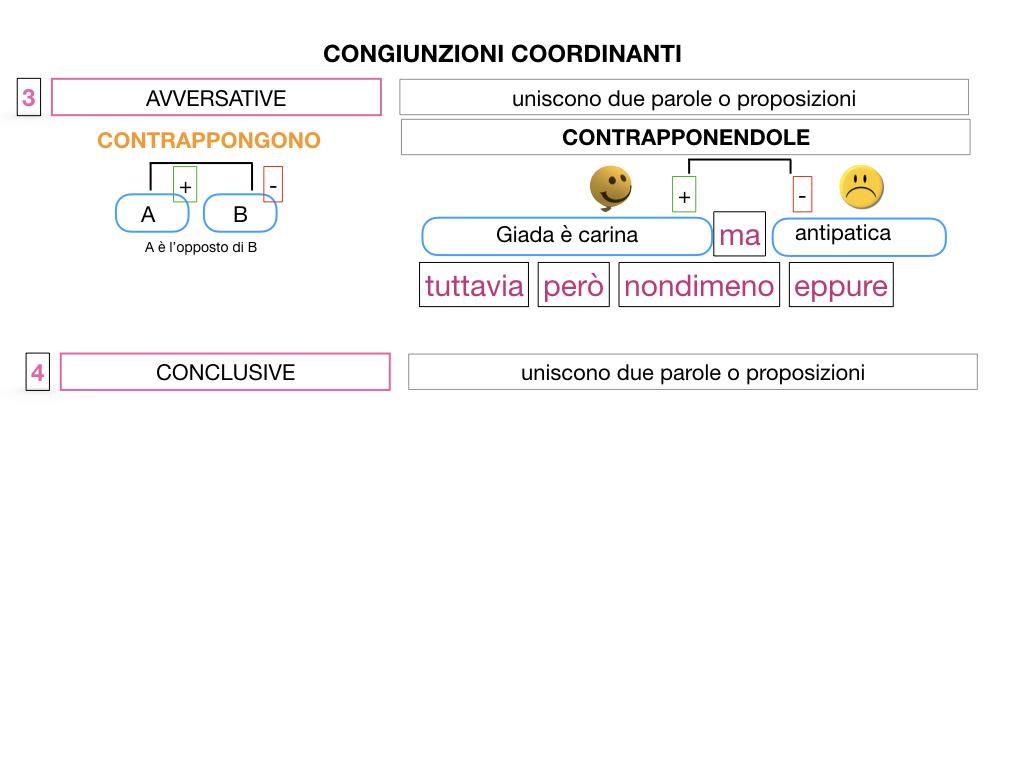 2. GRAMMATICA_CONGIUNZIONI_COORDINANTI_SIMULAZIONE.066