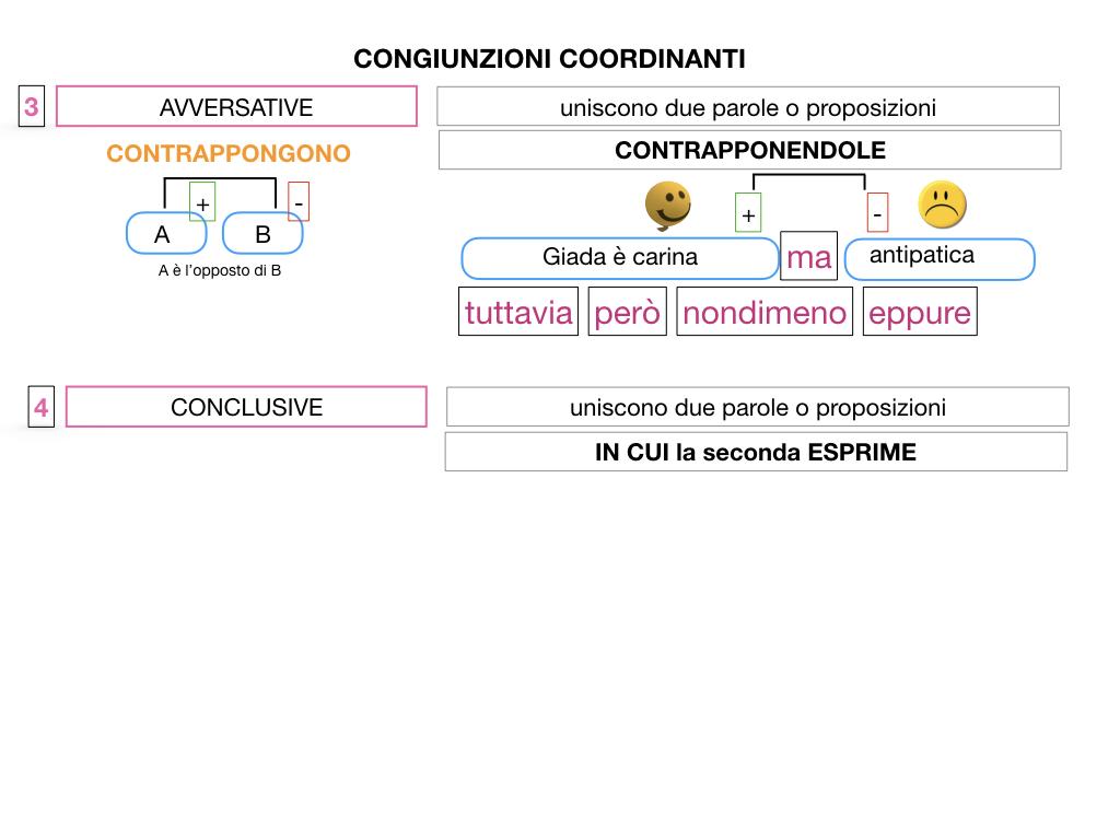 2. GRAMMATICA_CONGIUNZIONI_COORDINANTI_SIMULAZIONE.067