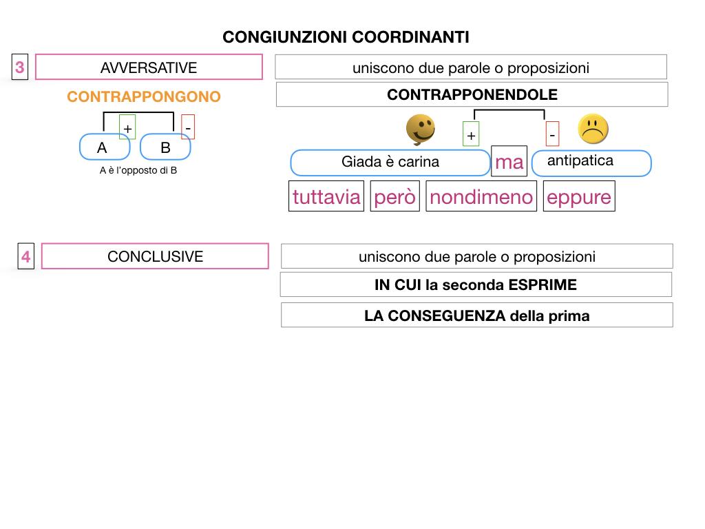 2. GRAMMATICA_CONGIUNZIONI_COORDINANTI_SIMULAZIONE.068