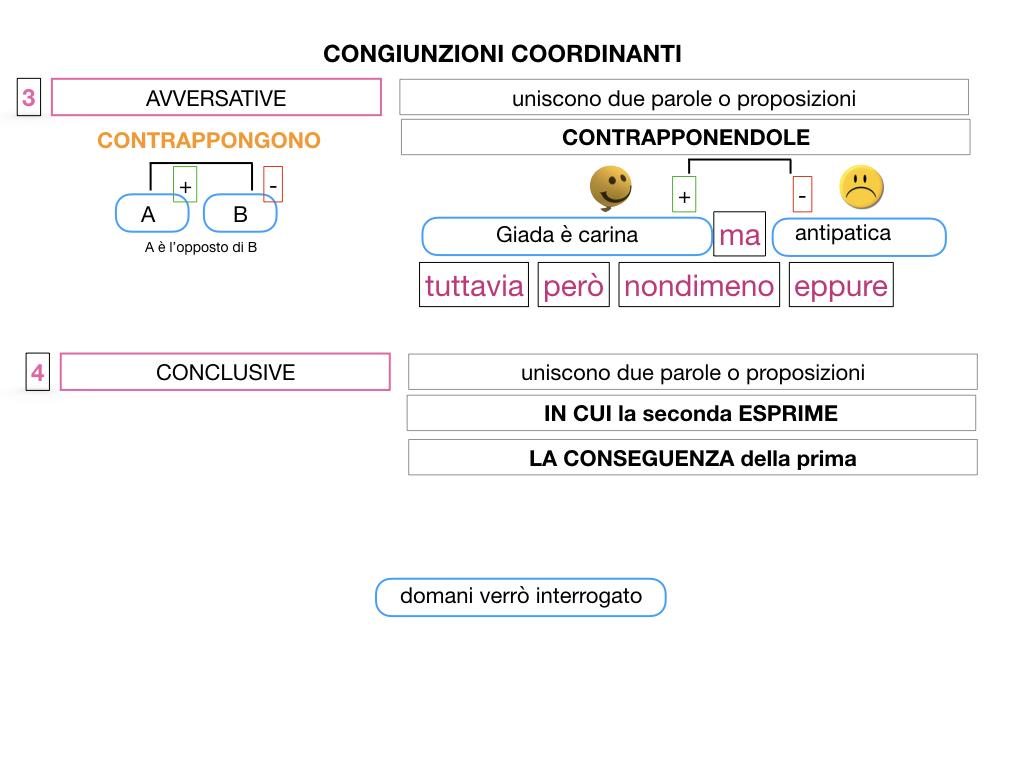 2. GRAMMATICA_CONGIUNZIONI_COORDINANTI_SIMULAZIONE.069