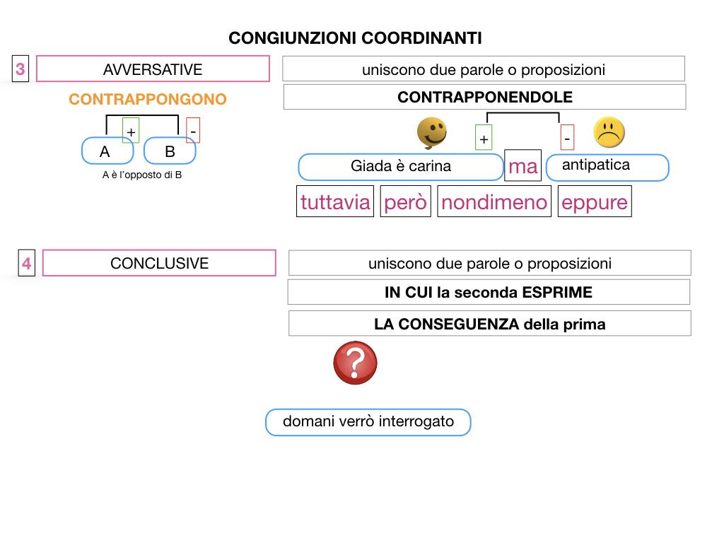 2. GRAMMATICA_CONGIUNZIONI_COORDINANTI_SIMULAZIONE.070