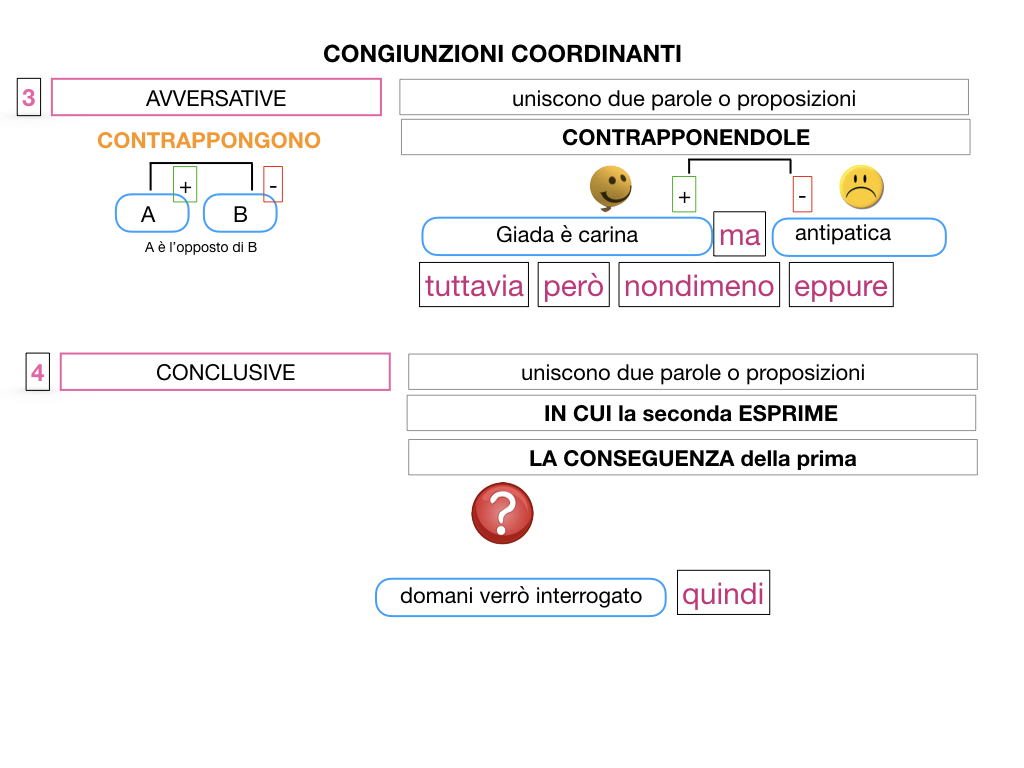 2. GRAMMATICA_CONGIUNZIONI_COORDINANTI_SIMULAZIONE.071