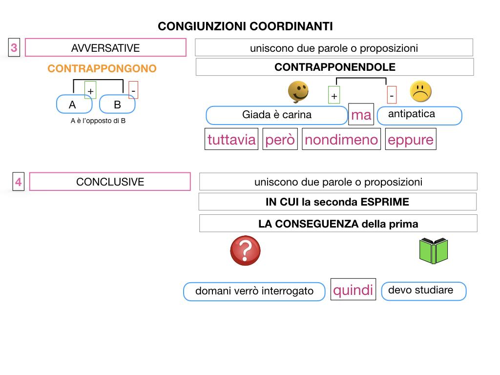 2. GRAMMATICA_CONGIUNZIONI_COORDINANTI_SIMULAZIONE.072