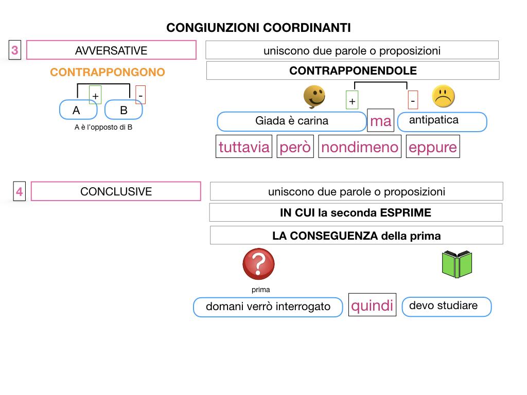 2. GRAMMATICA_CONGIUNZIONI_COORDINANTI_SIMULAZIONE.073