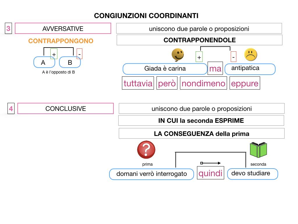 2. GRAMMATICA_CONGIUNZIONI_COORDINANTI_SIMULAZIONE.076