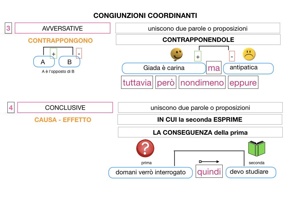 2. GRAMMATICA_CONGIUNZIONI_COORDINANTI_SIMULAZIONE.077
