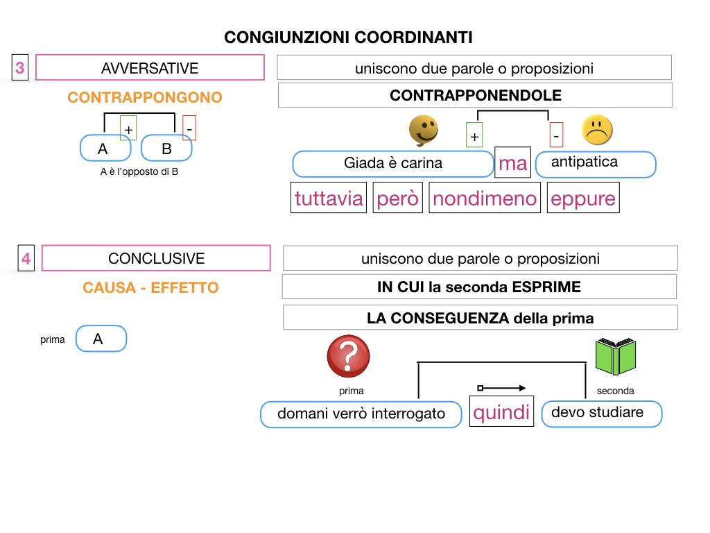 2. GRAMMATICA_CONGIUNZIONI_COORDINANTI_SIMULAZIONE.078