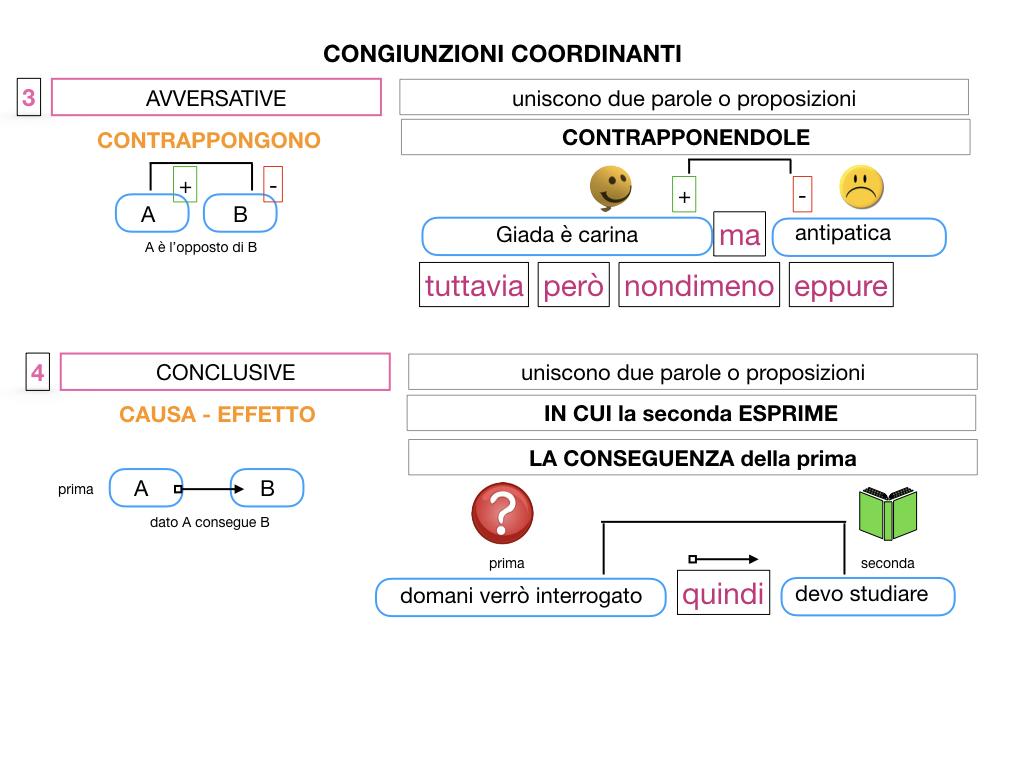 2. GRAMMATICA_CONGIUNZIONI_COORDINANTI_SIMULAZIONE.079