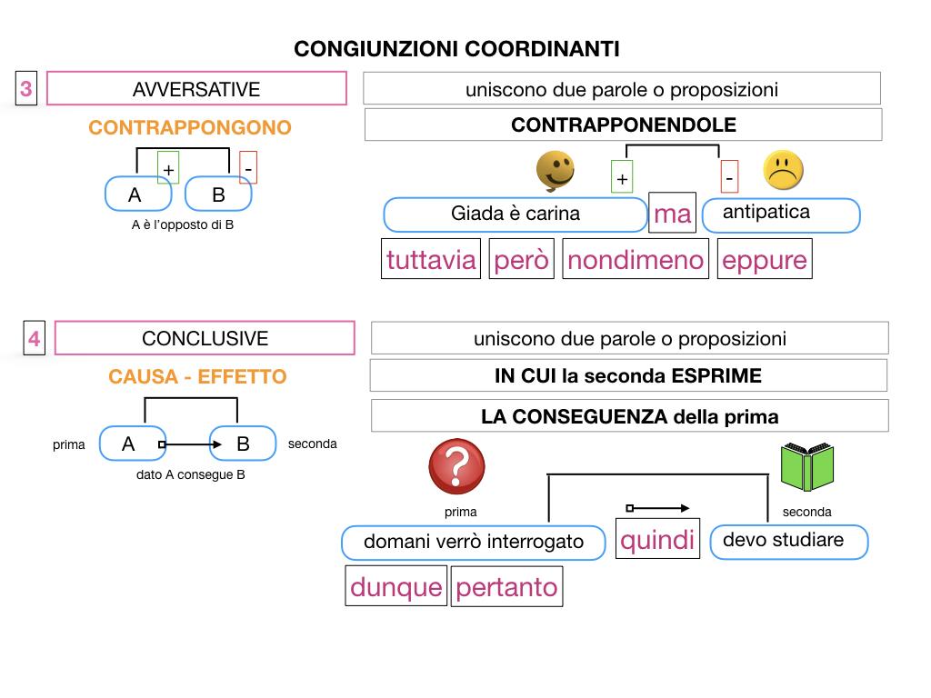 2. GRAMMATICA_CONGIUNZIONI_COORDINANTI_SIMULAZIONE.082