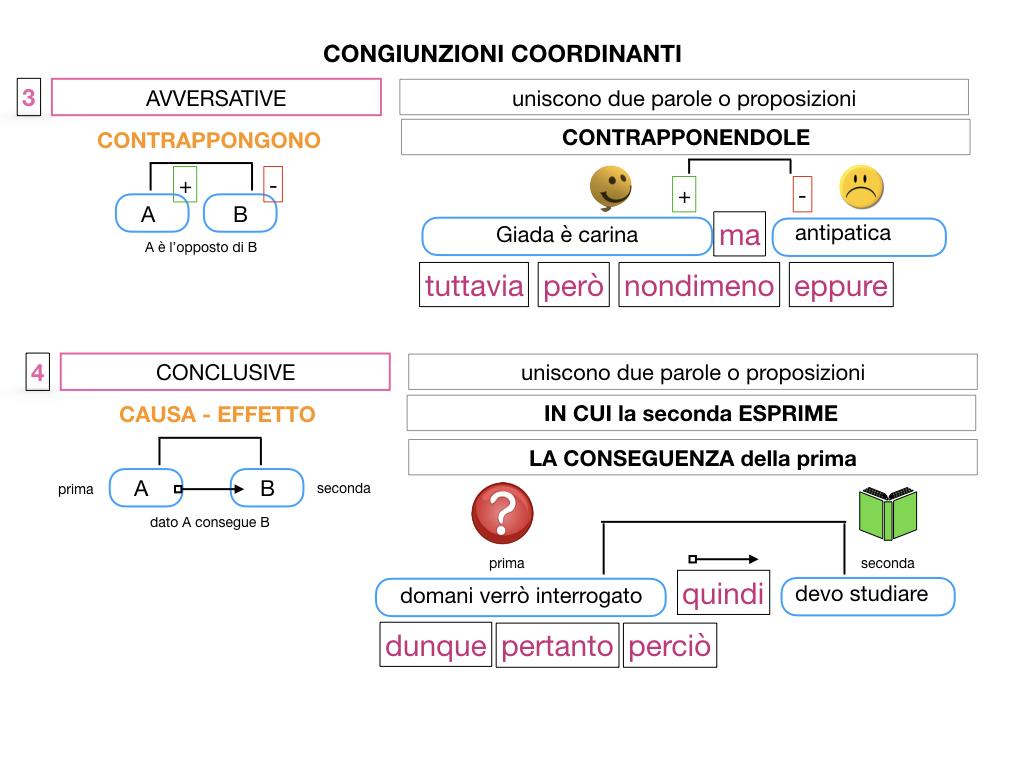 2. GRAMMATICA_CONGIUNZIONI_COORDINANTI_SIMULAZIONE.083