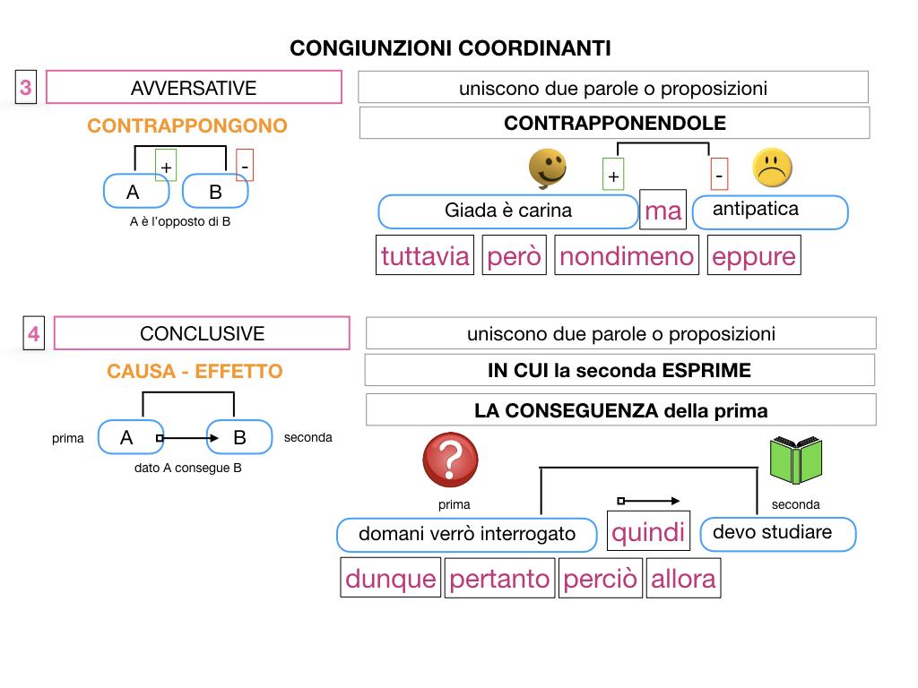 2. GRAMMATICA_CONGIUNZIONI_COORDINANTI_SIMULAZIONE.084