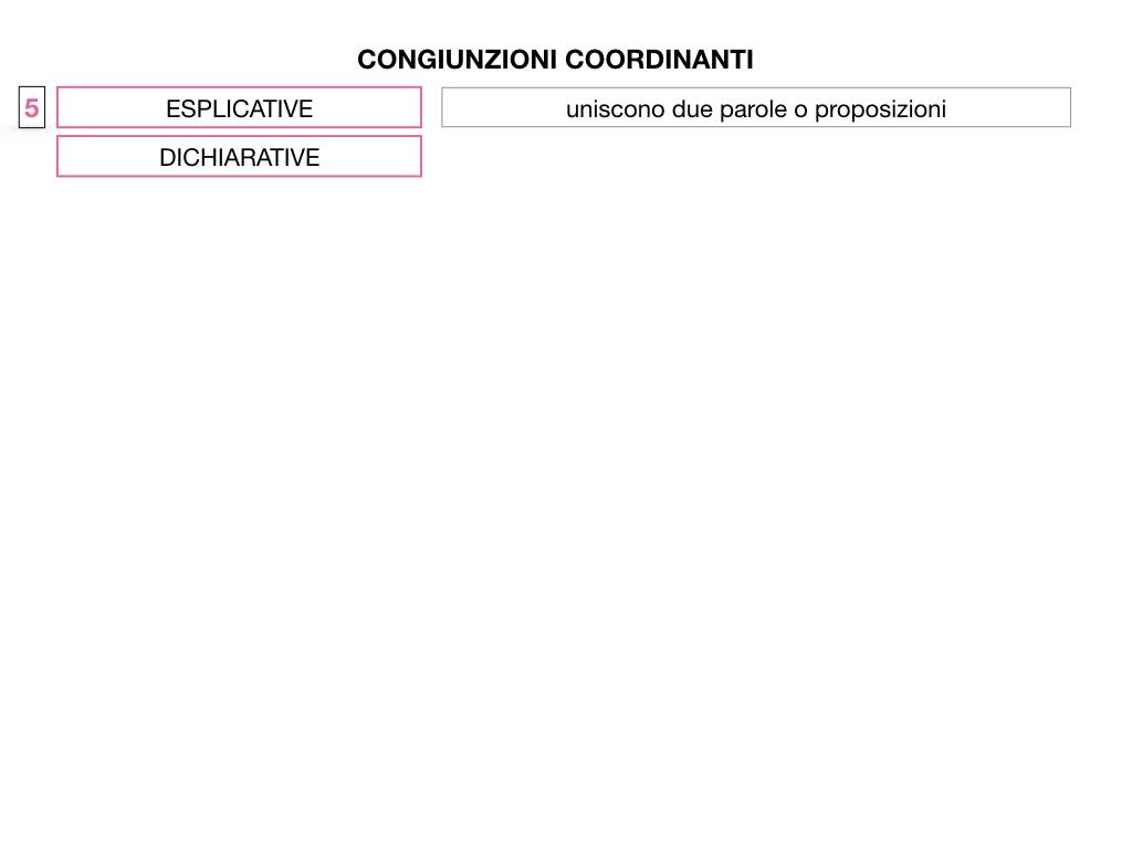 2. GRAMMATICA_CONGIUNZIONI_COORDINANTI_SIMULAZIONE.087