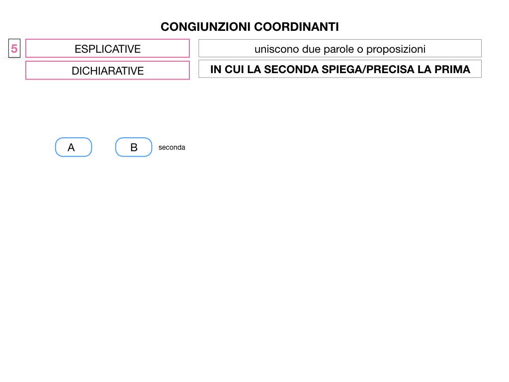 2. GRAMMATICA_CONGIUNZIONI_COORDINANTI_SIMULAZIONE.089