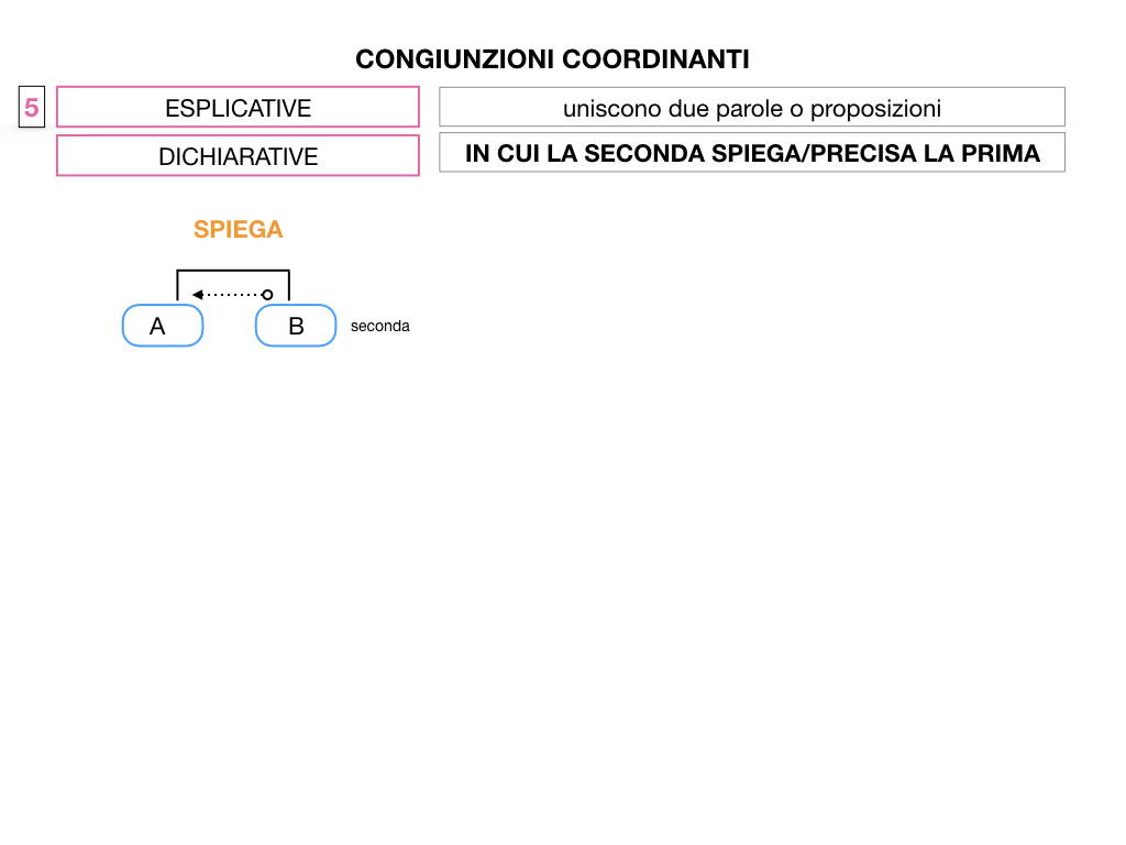 2. GRAMMATICA_CONGIUNZIONI_COORDINANTI_SIMULAZIONE.090