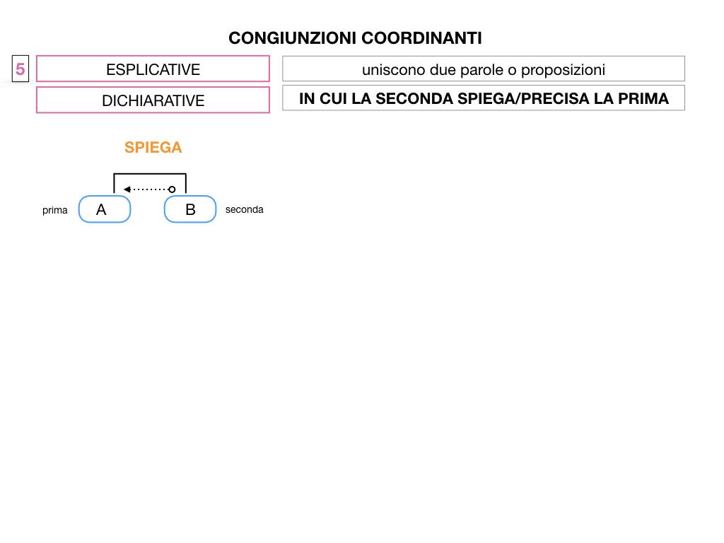 2. GRAMMATICA_CONGIUNZIONI_COORDINANTI_SIMULAZIONE.091