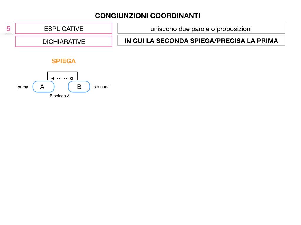 2. GRAMMATICA_CONGIUNZIONI_COORDINANTI_SIMULAZIONE.092