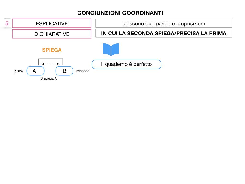 2. GRAMMATICA_CONGIUNZIONI_COORDINANTI_SIMULAZIONE.093