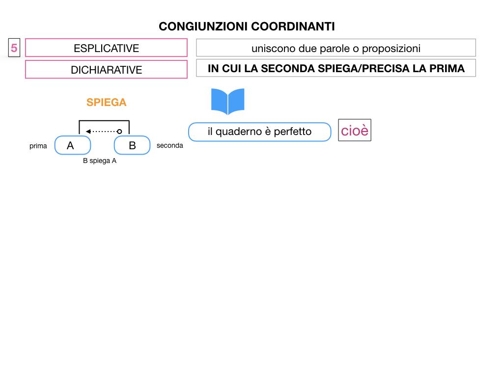 2. GRAMMATICA_CONGIUNZIONI_COORDINANTI_SIMULAZIONE.094