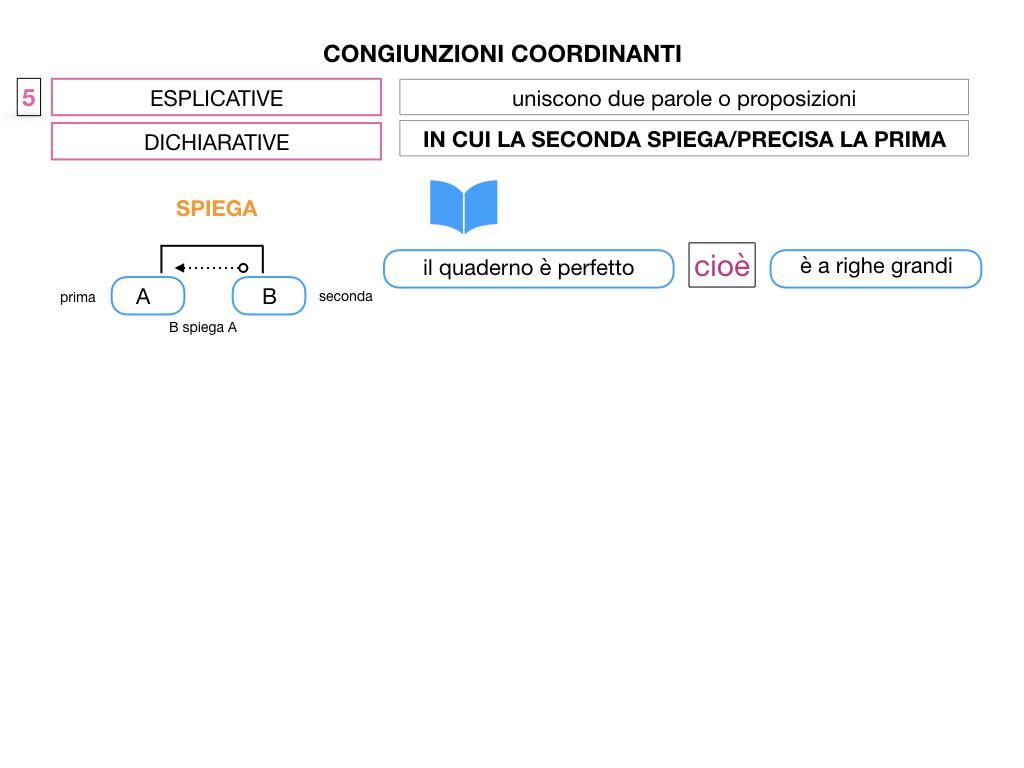 2. GRAMMATICA_CONGIUNZIONI_COORDINANTI_SIMULAZIONE.095