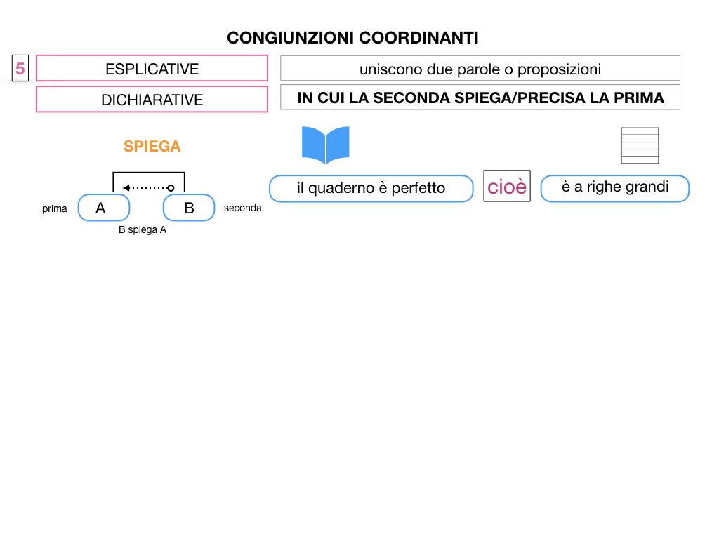 2. GRAMMATICA_CONGIUNZIONI_COORDINANTI_SIMULAZIONE.096
