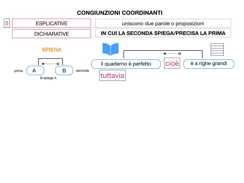 2. GRAMMATICA_CONGIUNZIONI_COORDINANTI_SIMULAZIONE.098