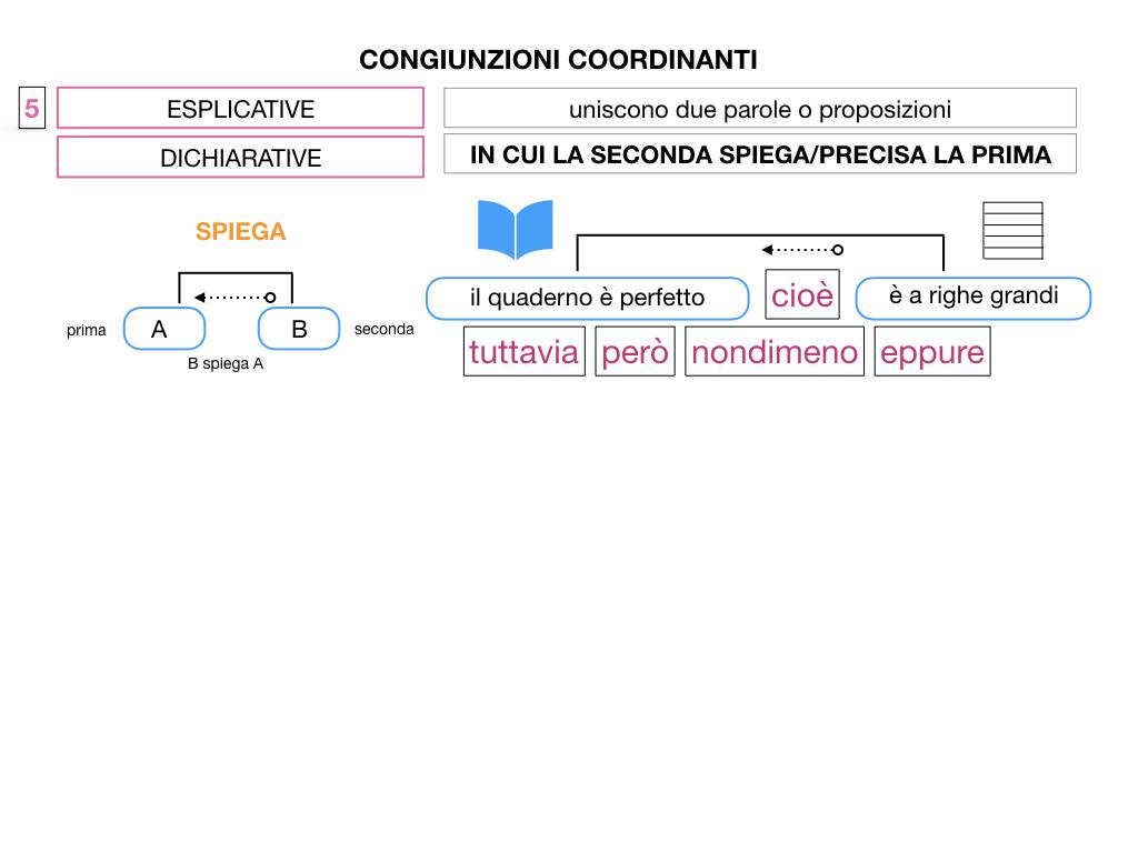 2. GRAMMATICA_CONGIUNZIONI_COORDINANTI_SIMULAZIONE.101